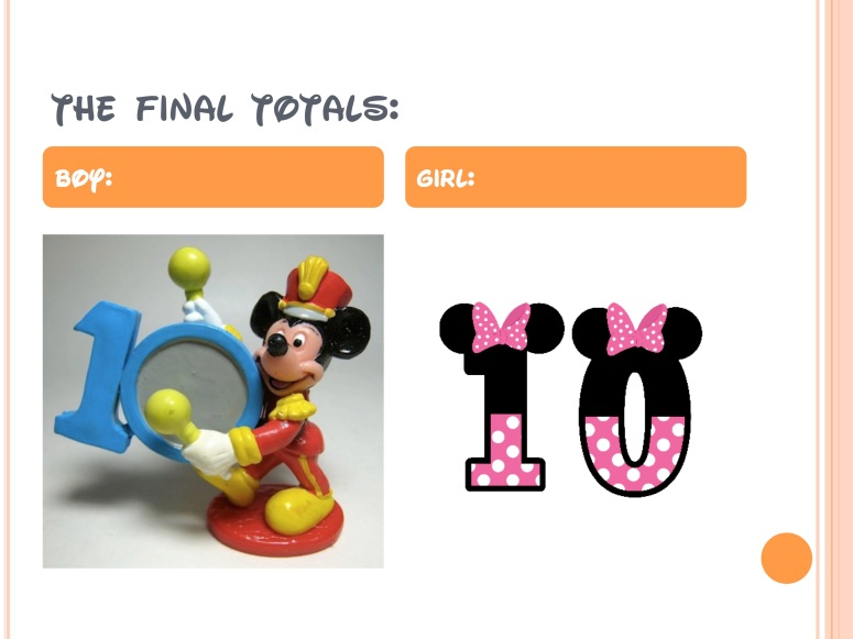DisneyGenderGuess2